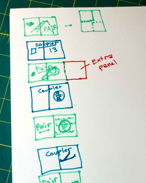 An example of pages mapped out for a board book I'm working on. (This particular board book will include a 3-page spread and a pull-out, so not all of the details apply to our example.)